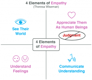 elements-of-empathy